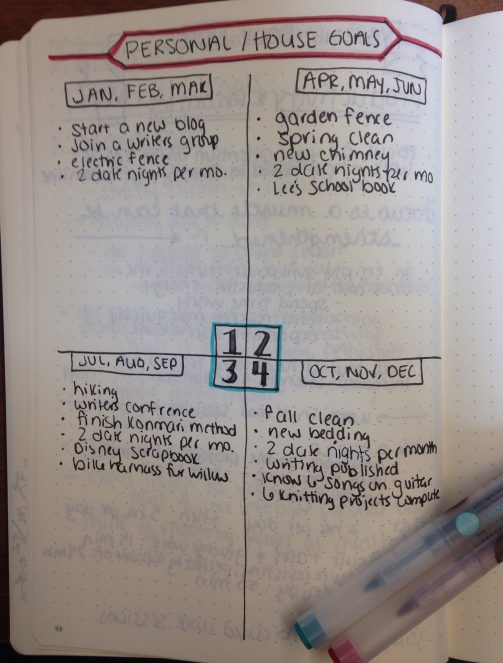 Organizing Your Goals