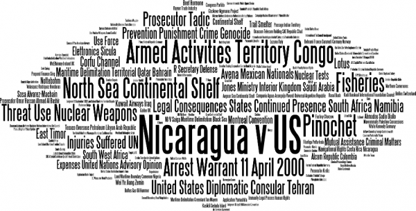 Figure 3: Word Cloud of Cases in a Major UK International Law Textbook (Evans)
