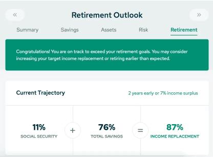 Financial Plan Retirement Outlook
