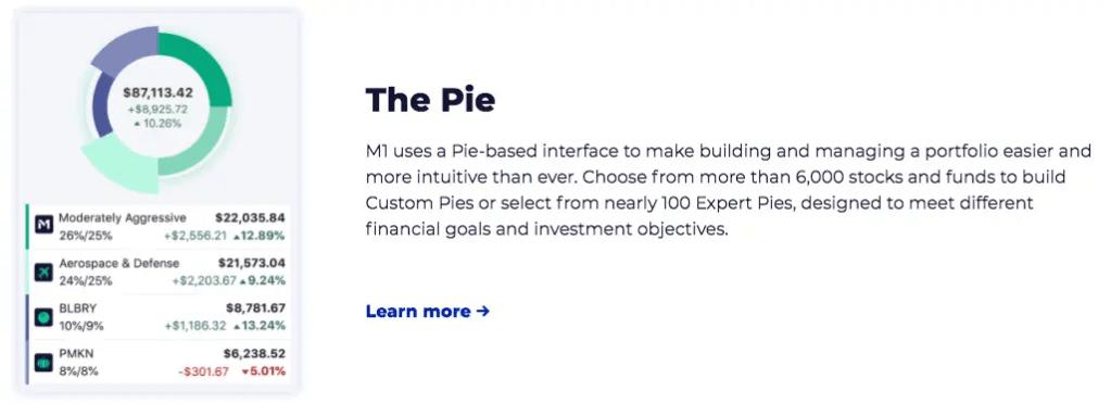 M1 Finance Pie Investing