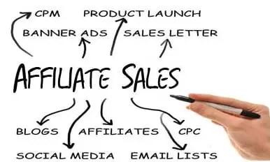 Affiliate Sales