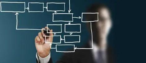 Process Management Software