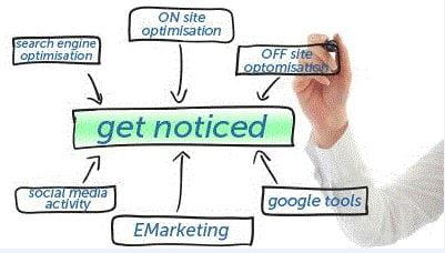 Getting-Your-Site-Noticed