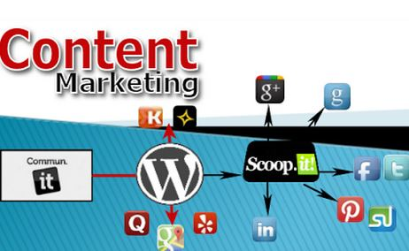 Best Content Marketing Tips