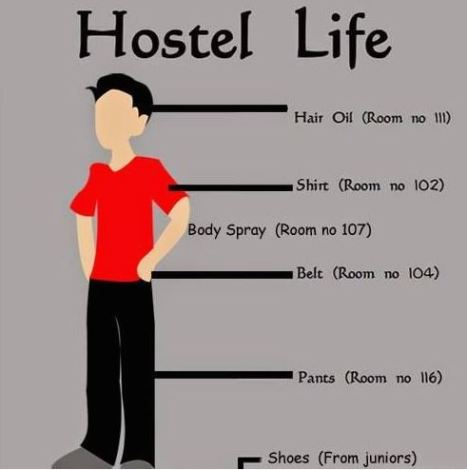 Hostel Life Meme