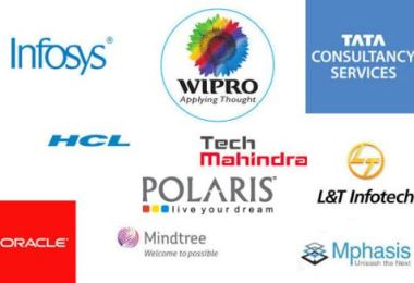 Best Software Companies In India