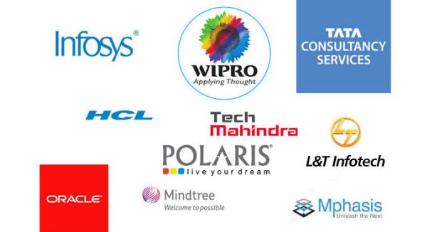 List of software companies in India by revenue