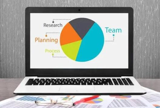 Find Good Business Plan Software