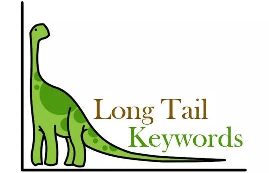 Optimizing long tail keyword