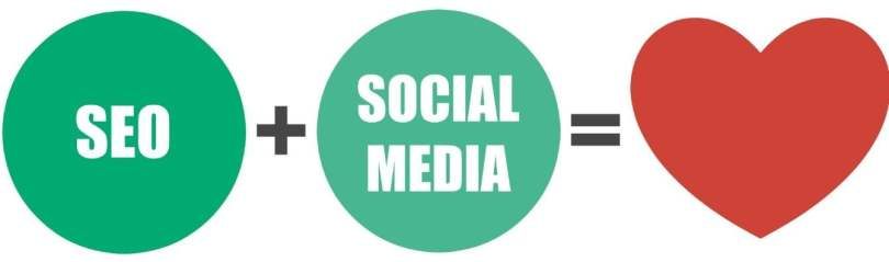How to Integrate Your SEO and Social Media Strategies