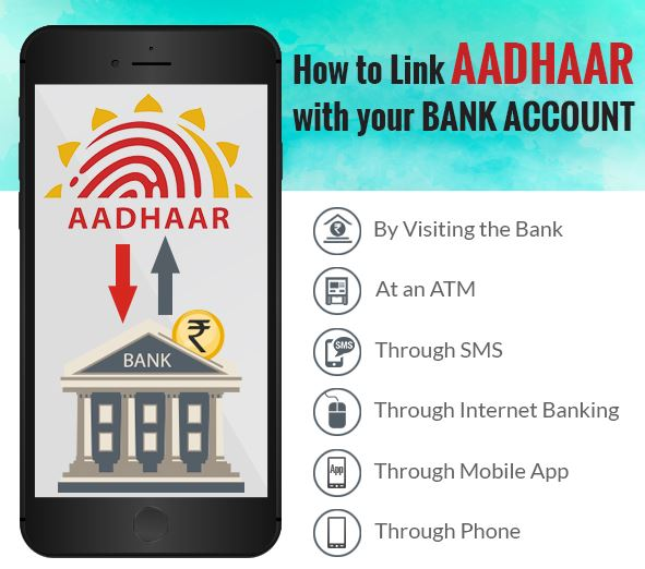 Link Aadhaar Card to Bank Accounts