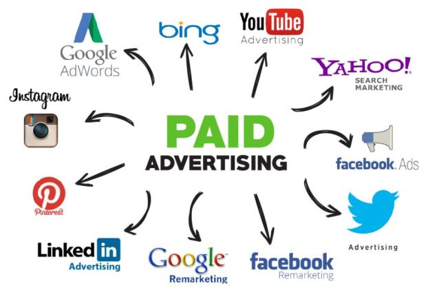 Pay-Per-Click Advertising