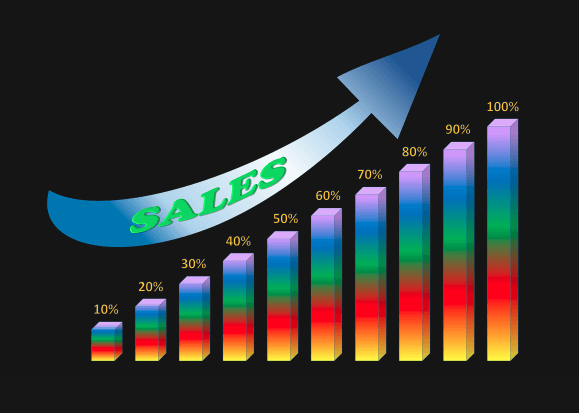Historical Sales Data to Forecast Changes