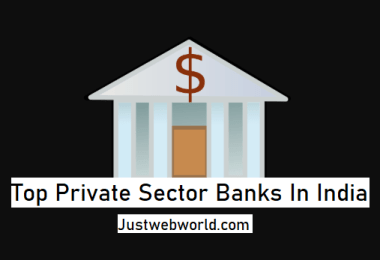 Best Private Banks In India