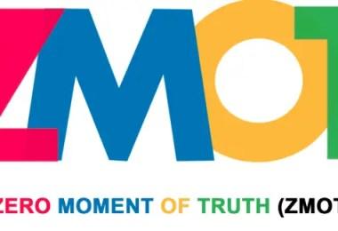 Zero Moment of Truth
