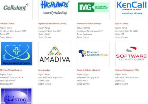 Current TBL Mirror Invest Portfolio Cellulant Highlands Kencall Neo Amadiva Meridian Medical Center JUUCHINI