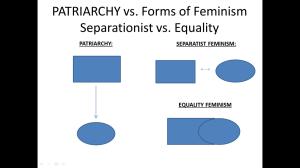 Patriarchy vs. Feminism