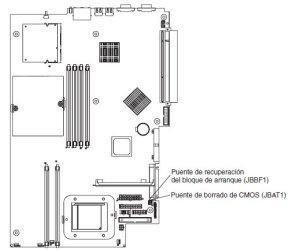 xseries326CMOSplaca