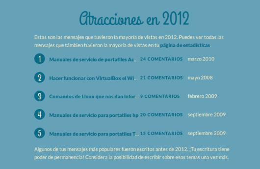Atracciones2012