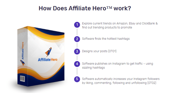 Affiliate Hero Pro Software by Daniel Ashendorf