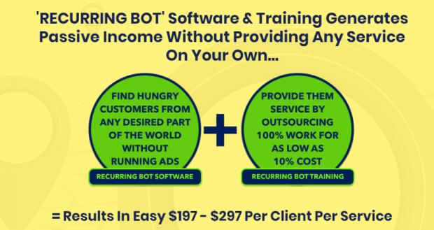 Recurring Bot Software & OTO by Ram Rawat
