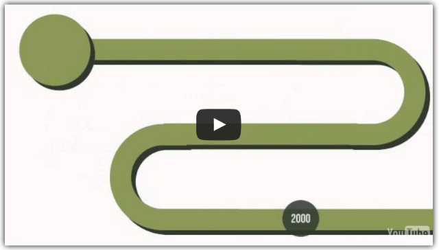 Jumbo Video Blowout V.3 Features - Module 12 : Timeline Animated Slides