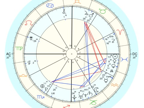David A.M. Wilensky's natal chart, as prepared by Lorelai Kude