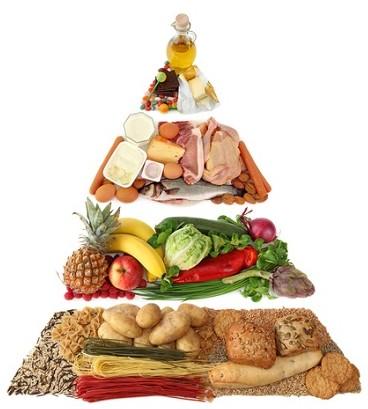 balance-nutrition-tips 2