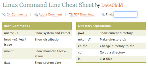 linux command line cheat cheat