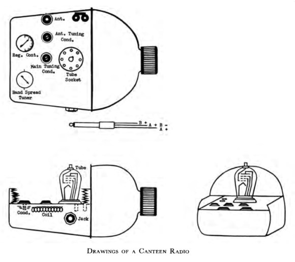 canteen radio drawing - signal corp book