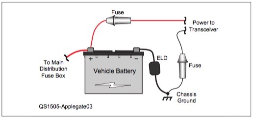 Mobile Dc Power One Fuse Or Two, Cb Radio Wiring Diagram