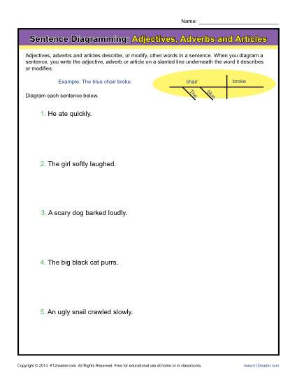 Diagramming Sentences Worksheets Adjectives Adverbs And