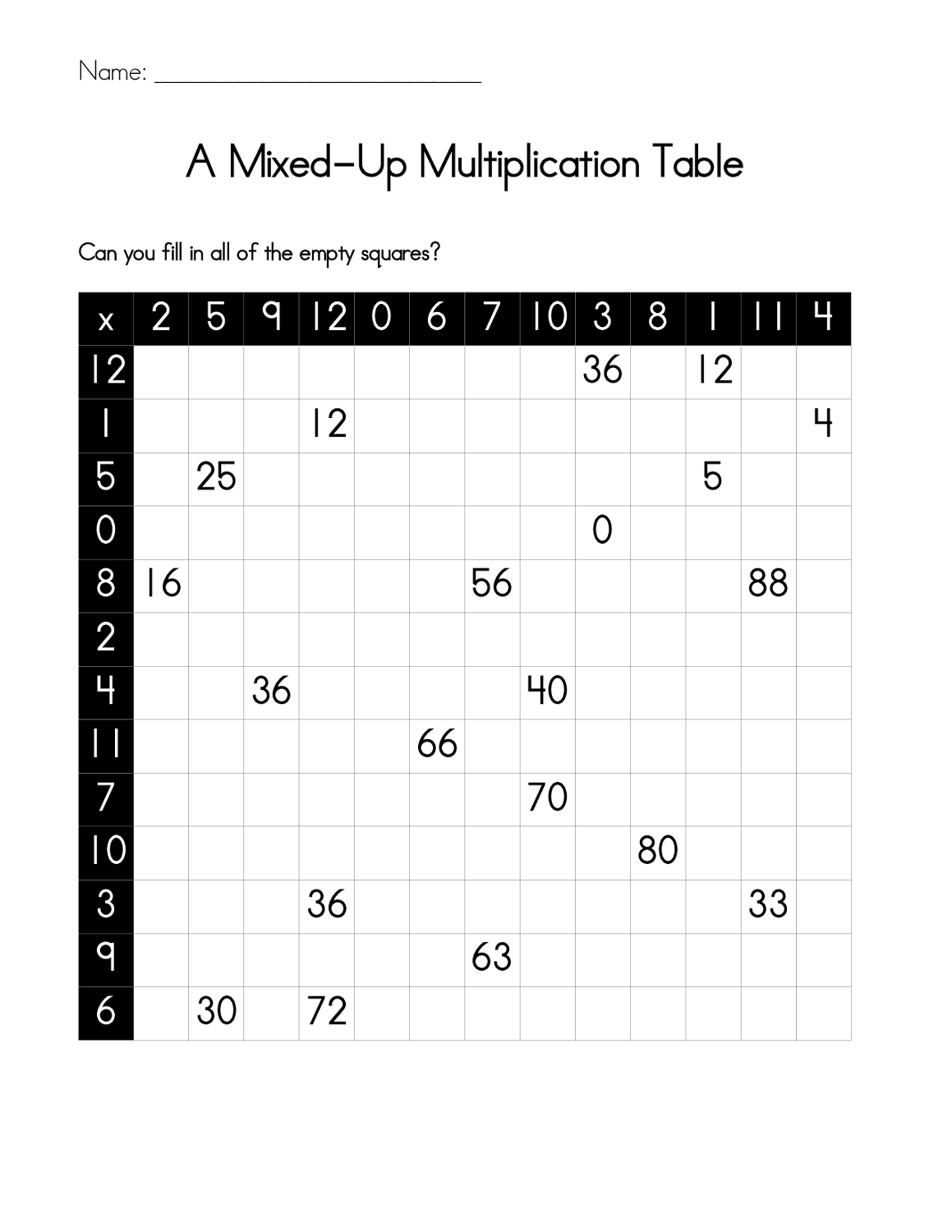 Times Table Worksheet To Print