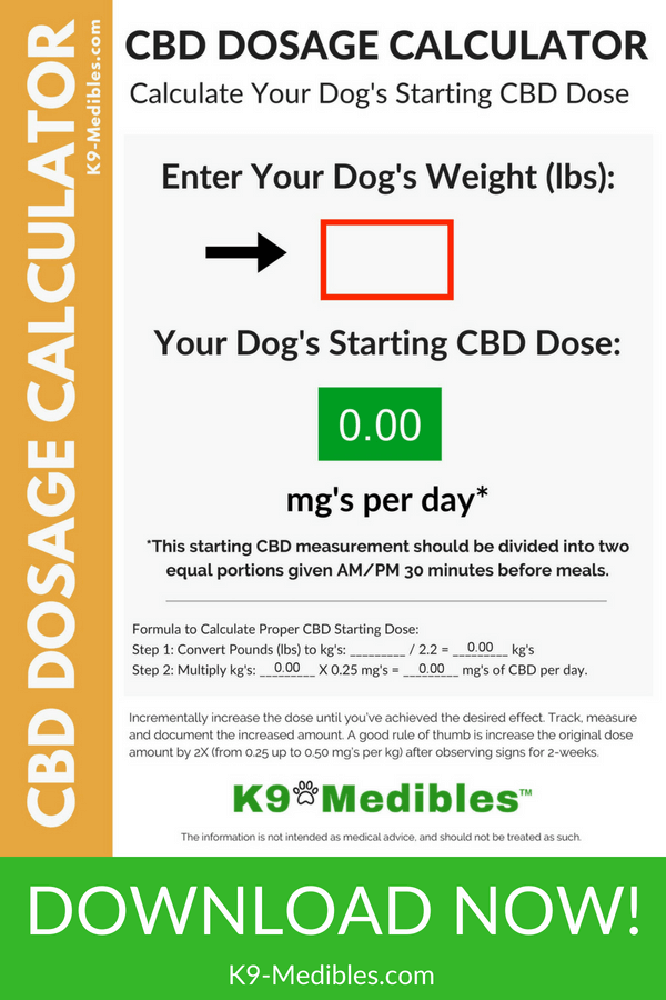 CBD Dosage Calculator - automatically calculate without having to do any math!