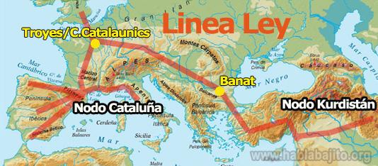 líneas energéticas Ley