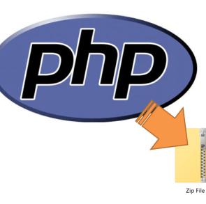 PHPでサーバーのZIPファイルを展開する