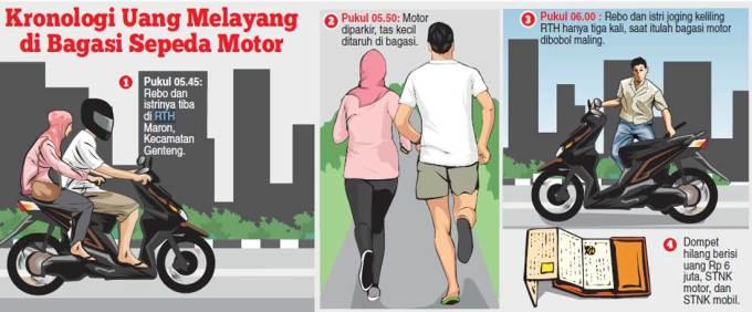 Ditinggal-Joging,-Rp-6-Juta-Raib-di-RTH-Maron