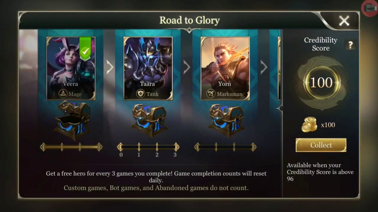 Road to Glory AOV
