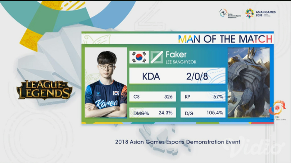 MVP Babak Kedua League of Legends Asian Games 2018