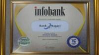 Penghargaan Prediket 'Sangat Bagus' dalam Infobank Sharia Award 2016 yang diterima Unit Syariah Bank Nagari. Foto : Istimewa