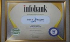 Permalink ke Unit Syariah Bank Nagari Raih Prediket 'Sangat Bagus' dalam Infobank Sharia Award 2016