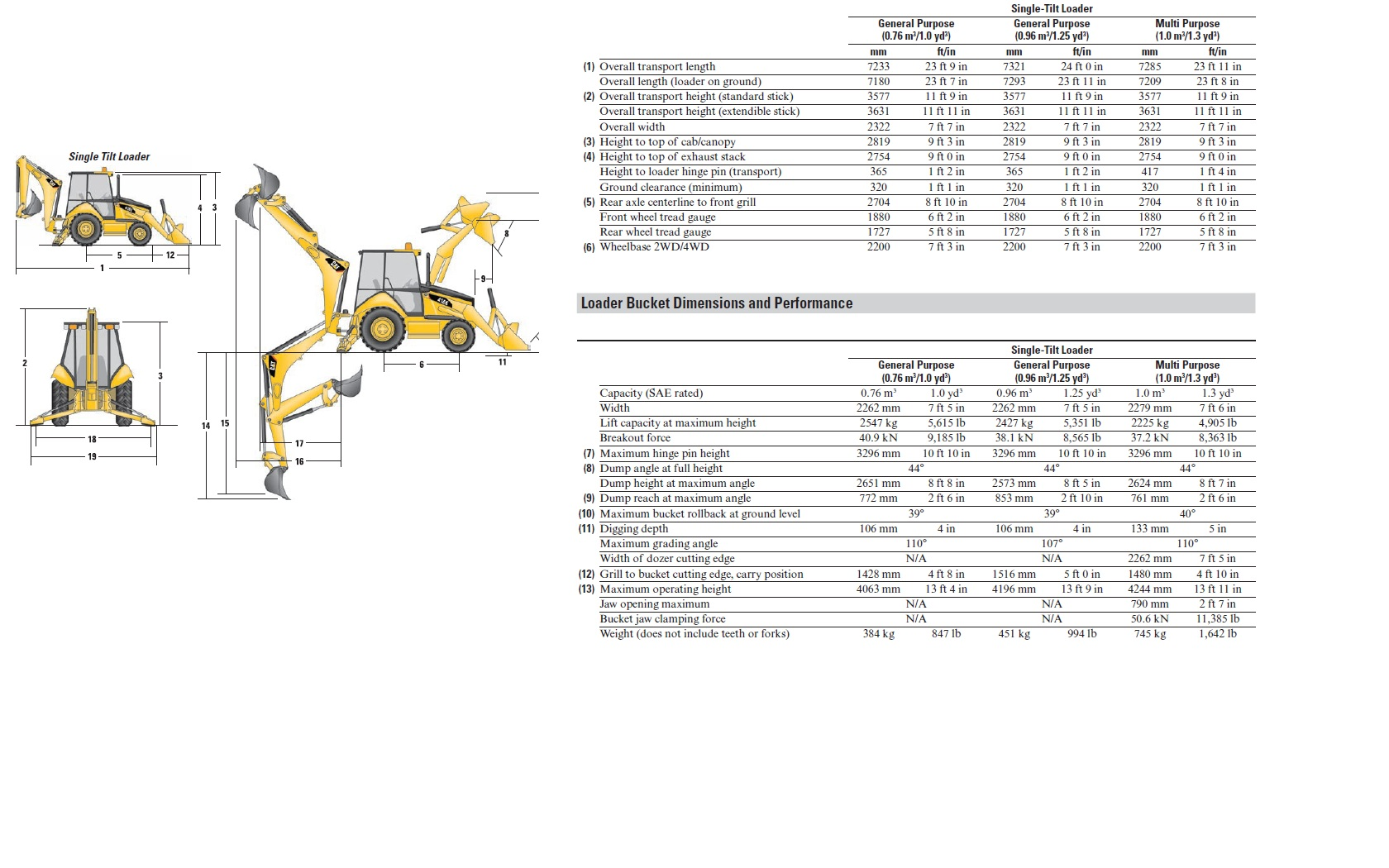 Cat 416b Backhoe Specs