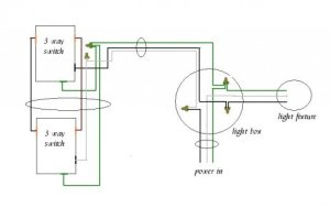 Lighting Contactor Wiring Diagram With Photocell