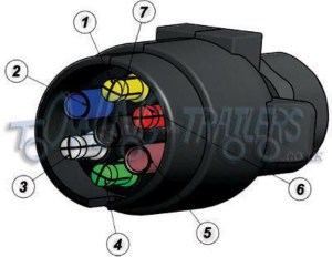 Plug Wiring Diagram Uk