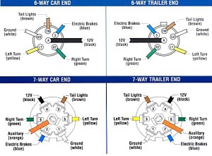 Trailer Plug Wiring Diagram 7 Way Flat