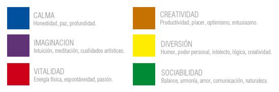 Teoría del color en diseño web