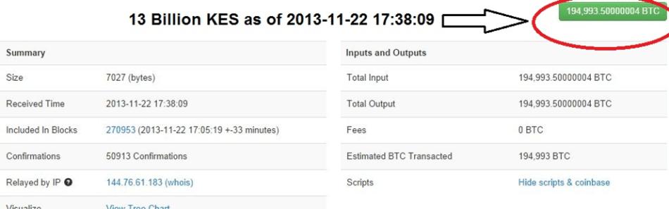 bitcoins 2