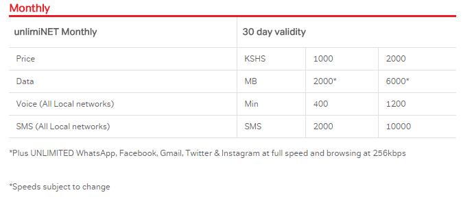 Airtel Kenya UnlimiNET
