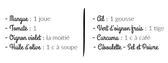 Ingrédients Salsa recette - Salsa exotique sucré-salé de mangue chez Kaderick en Kuizinn