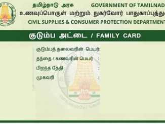 TNPDS Online-Smart Card-Ration Card